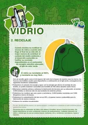 Imagen de la ficha para VIDRIO