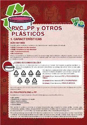 Imagen de la ficha para PVC, PP y otros plásticos