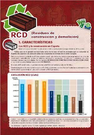 Imagen de la ficha para RCD