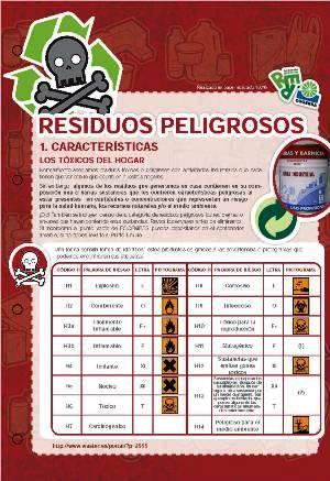 Imagen de la ficha para Residuos Peligrosos