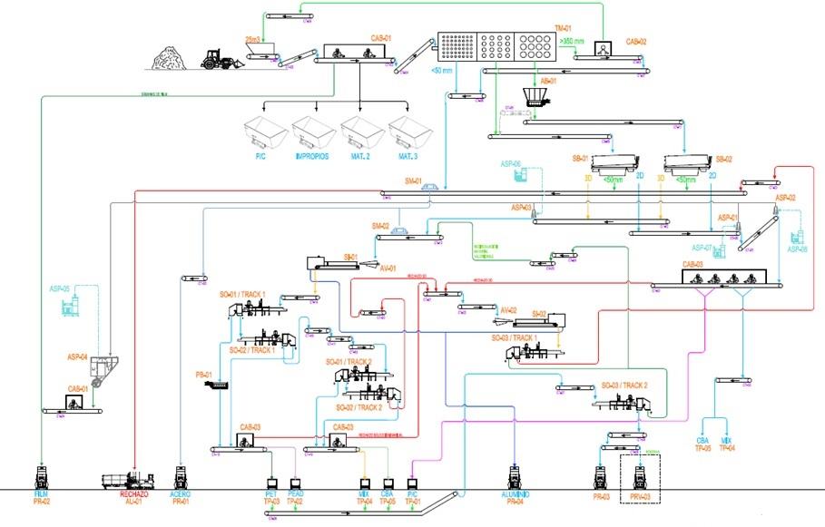 Imagen del esquema del proceso. Pulsar para ampliar